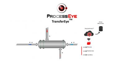 TransferEye Heat Exchanger Efficiency Monitoring